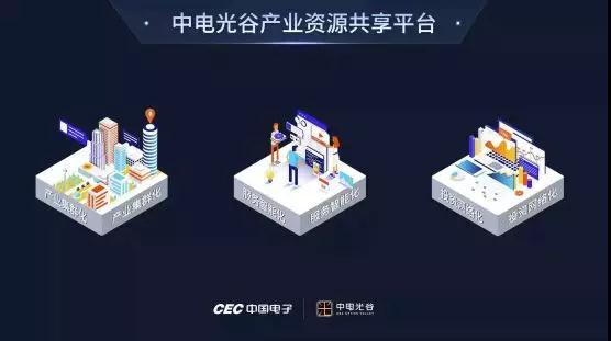 中电光谷产业资源共享平台.jpg